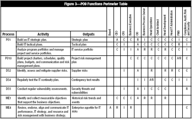 Business continuity plan template free uk dating 7