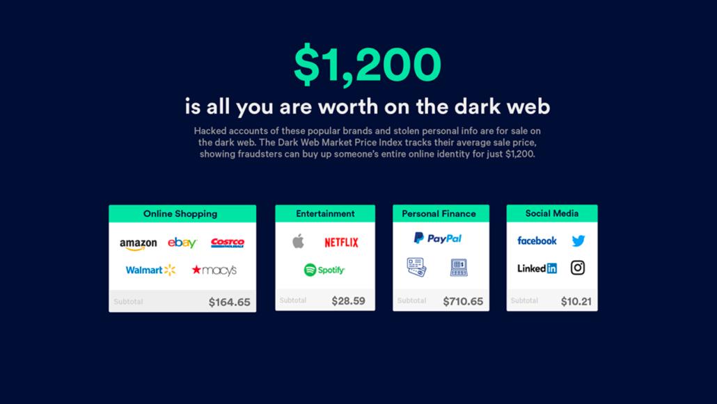Paypal Netflix
